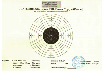 Нормы ГТО на Калиновских разрезах тир